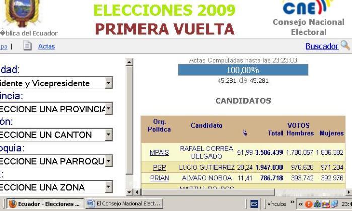 CNE resultados de las elecciones año 2009