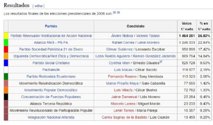 elecciones-2006