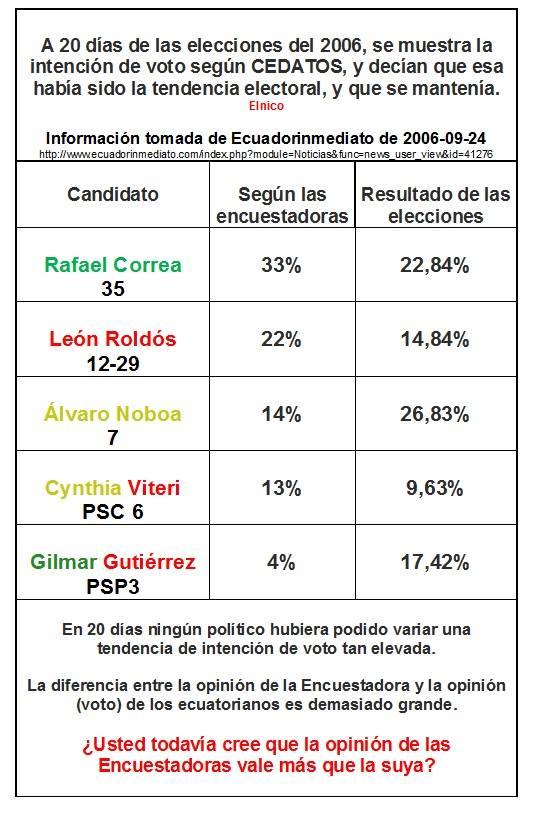 encuestas-2