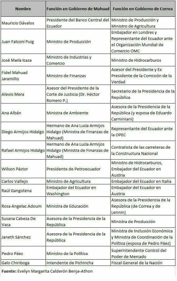 Imagen tomada del Facebook de Luis Octavio Chasi Jacho https://www.facebook.com/luisoctavio.chasijacho